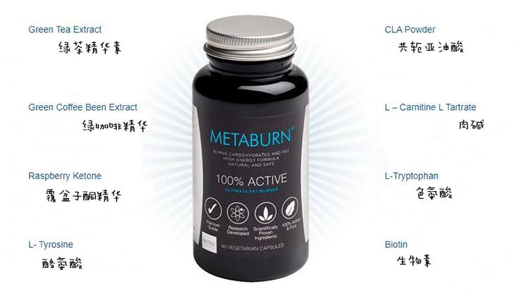 metaburn成分